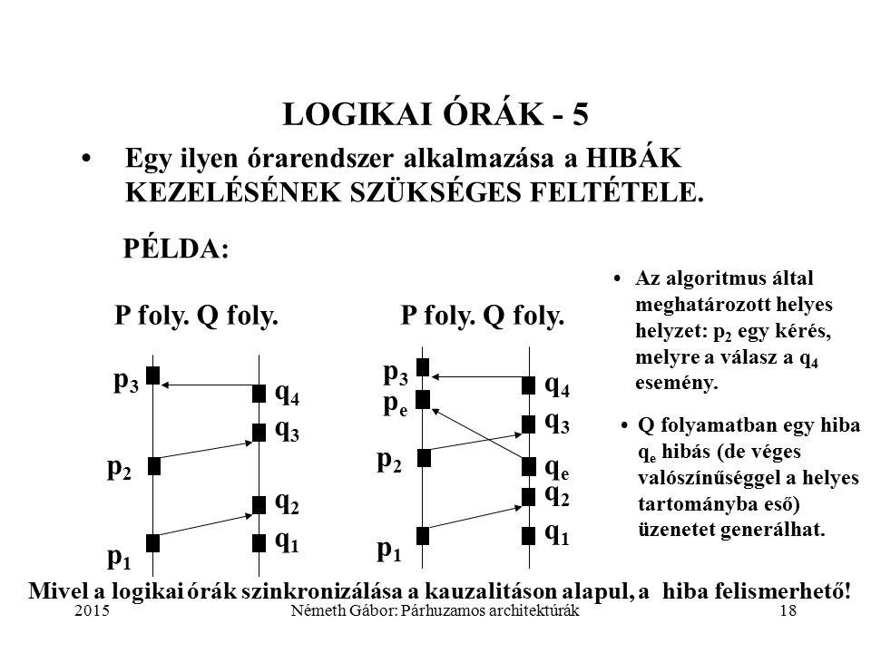 2015Németh Gábor: Párhuzamos architektúrák18 LOGIKAI ÓRÁK - 5 Egy ilyen órarendszer alkalmazása a HIBÁK KEZELÉSÉNEK SZÜKSÉGES FELTÉTELE.
