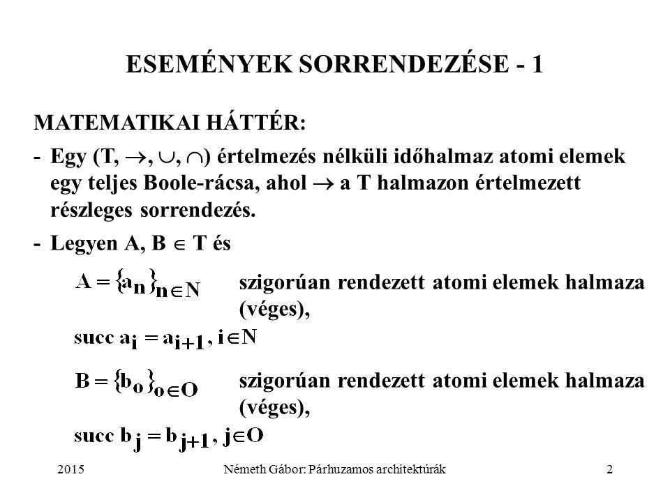 2015Németh Gábor: Párhuzamos architektúrák2 ESEMÉNYEK SORRENDEZÉSE - 1 MATEMATIKAI HÁTTÉR: -Egy (T, , ,  ) értelmezés nélküli időhalmaz atomi elemek egy teljes Boole-rácsa, ahol  a T halmazon értelmezett részleges sorrendezés.