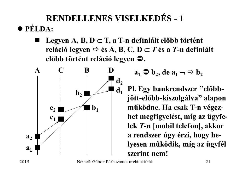 2015Németh Gábor: Párhuzamos architektúrák21 RENDELLENES VISELKEDÉS - 1 PÉLDA: Legyen A, B, D  T, a T-n definiált előbb történt reláció legyen  és A, B, C, D  T és a T-n definiált előbb történt reláció legyen .
