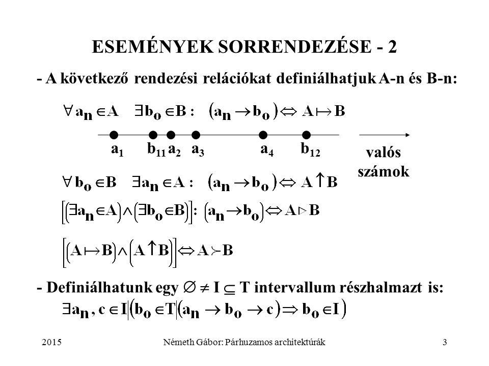 2015Németh Gábor: Párhuzamos architektúrák3 ESEMÉNYEK SORRENDEZÉSE - 2 - A következő rendezési relációkat definiálhatjuk A-n és B-n: - Definiálhatunk egy   I  T intervallum részhalmazt is: valós számok a1a1 a2a2 a3a3 a4a4 b 11 b 12