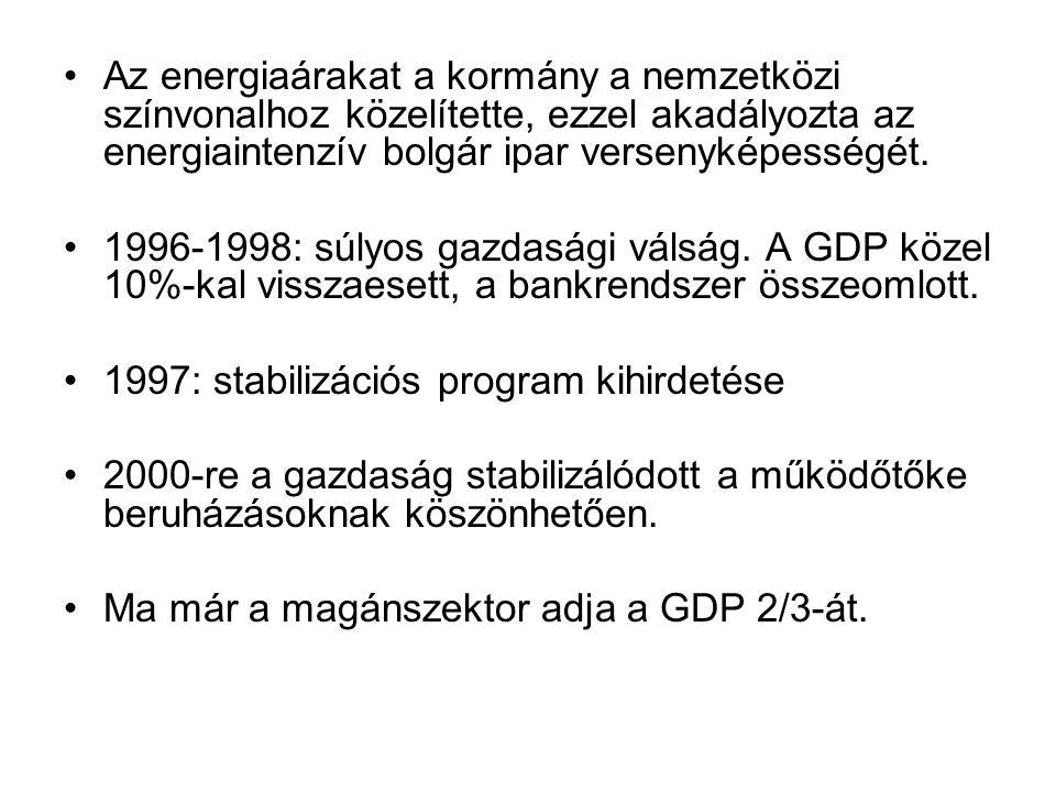 Az energiaárakat a kormány a nemzetközi színvonalhoz közelítette, ezzel akadályozta az energiaintenzív bolgár ipar versenyképességét.