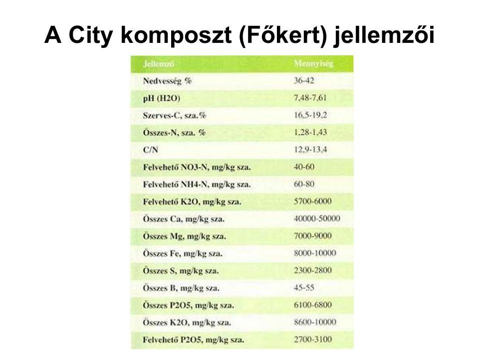 A City komposzt (Főkert) jellemzői