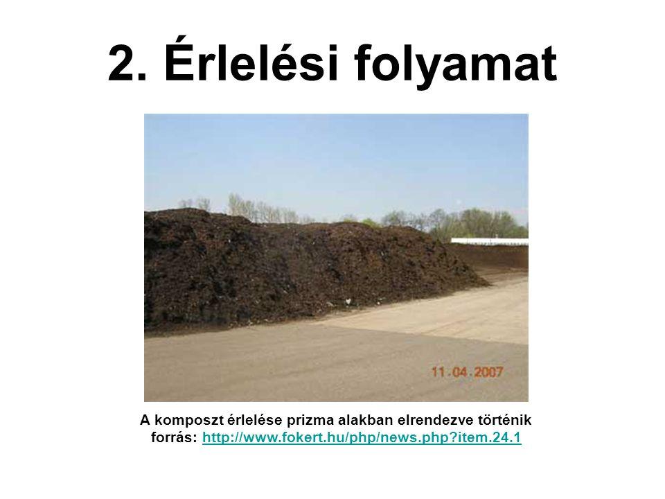 2. Érlelési folyamat A komposzt érlelése prizma alakban elrendezve történik forrás: http://www.fokert.hu/php/news.php?item.24.1http://www.fokert.hu/ph
