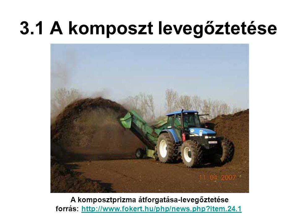 3.1 A komposzt levegőztetése A komposztprizma átforgatása-levegőztetése forrás: http://www.fokert.hu/php/news.php?item.24.1http://www.fokert.hu/php/ne