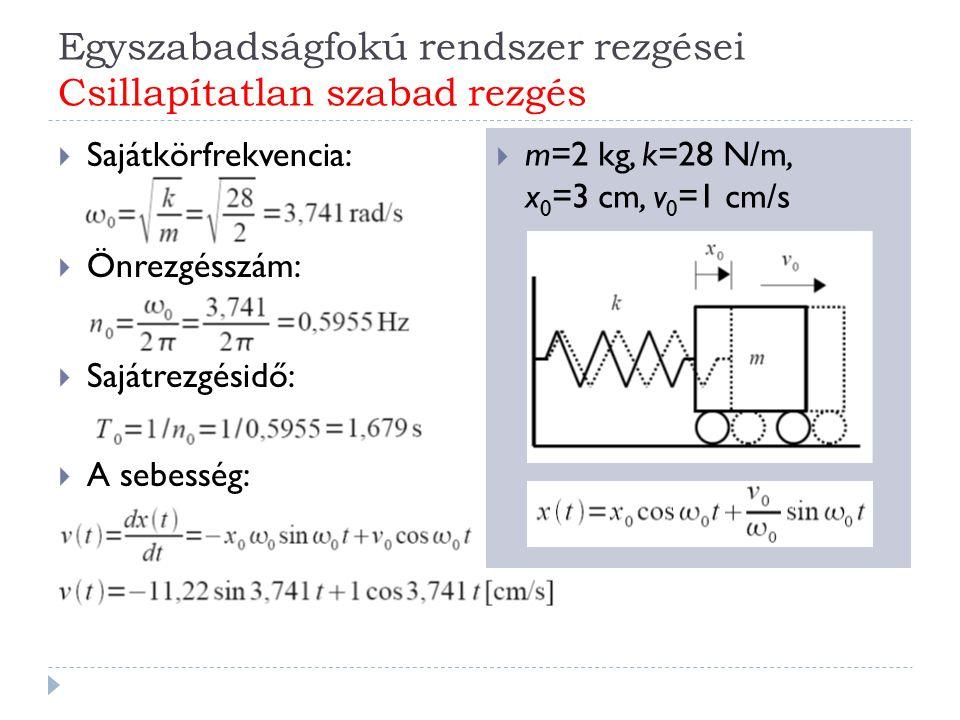 Egyszabadságfokú rendszer rezgései Csillapítatlan szabad rezgés  m=2 kg, k=28 N/m, x 0 =3 cm, v 0 =1 cm/s  Sajátkörfrekvencia:  Önrezgésszám:  Saj
