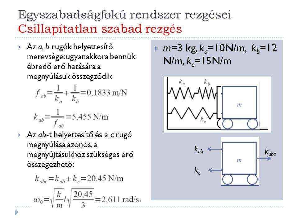 Egyszabadságfokú rendszer rezgései Csillapítatlan szabad rezgés  Az a, b rugók helyettesítő merevsége: ugyanakkora bennük ébredő erő hatására a megny