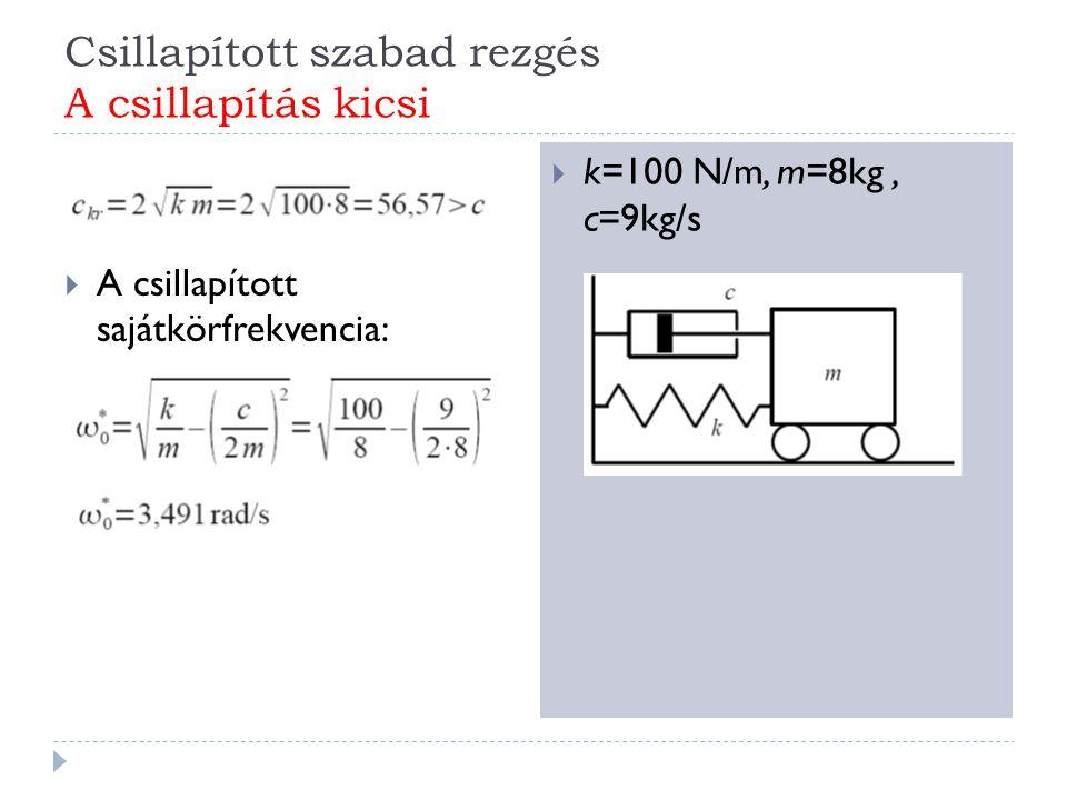 Egyszabadságfokú rendszer gerjesztése Harmonikus gerjesztés  k=2000kN/m, m=7t, F (t)=8cos14 t [kN]  x(t)=?, x(0)=0, v(0)=0  x(0)=0