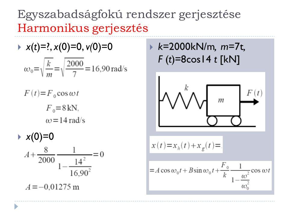 Egyszabadságfokú rendszer gerjesztése Harmonikus gerjesztés  v(0)=0 B=0  Az állandósult rezgésrész amplitúdója Az állandósult rezgésből a rugóban ébredő maximális erő