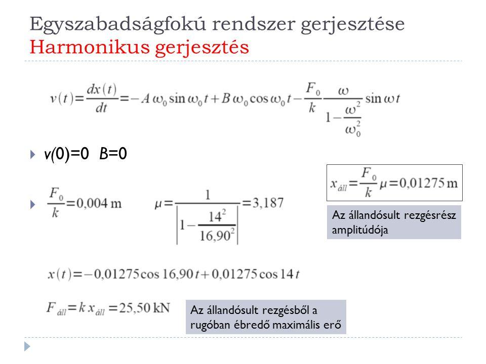 Egyszabadságfokú rendszer gerjesztése Harmonikus gerjesztés  v(0)=0 B=0  Az állandósult rezgésrész amplitúdója Az állandósult rezgésből a rugóban éb
