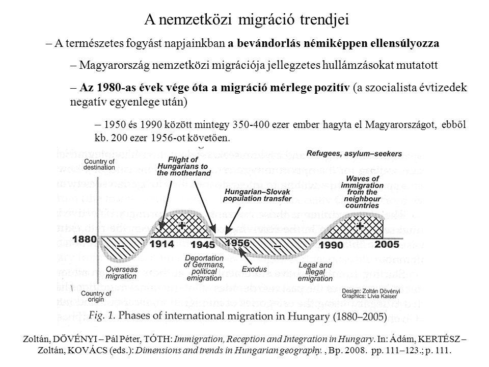 A nemzetközi migráció trendjei – A természetes fogyást napjainkban a bevándorlás némiképpen ellensúlyozza – Magyarország nemzetközi migrációja jellegz