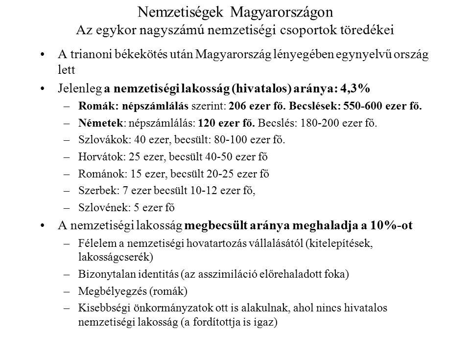 Nemzetiségek Magyarországon Az egykor nagyszámú nemzetiségi csoportok töredékei A trianoni békekötés után Magyarország lényegében egynyelvű ország lett Jelenleg a nemzetiségi lakosság (hivatalos) aránya: 4,3% –Romák: népszámlálás szerint: 206 ezer fő.