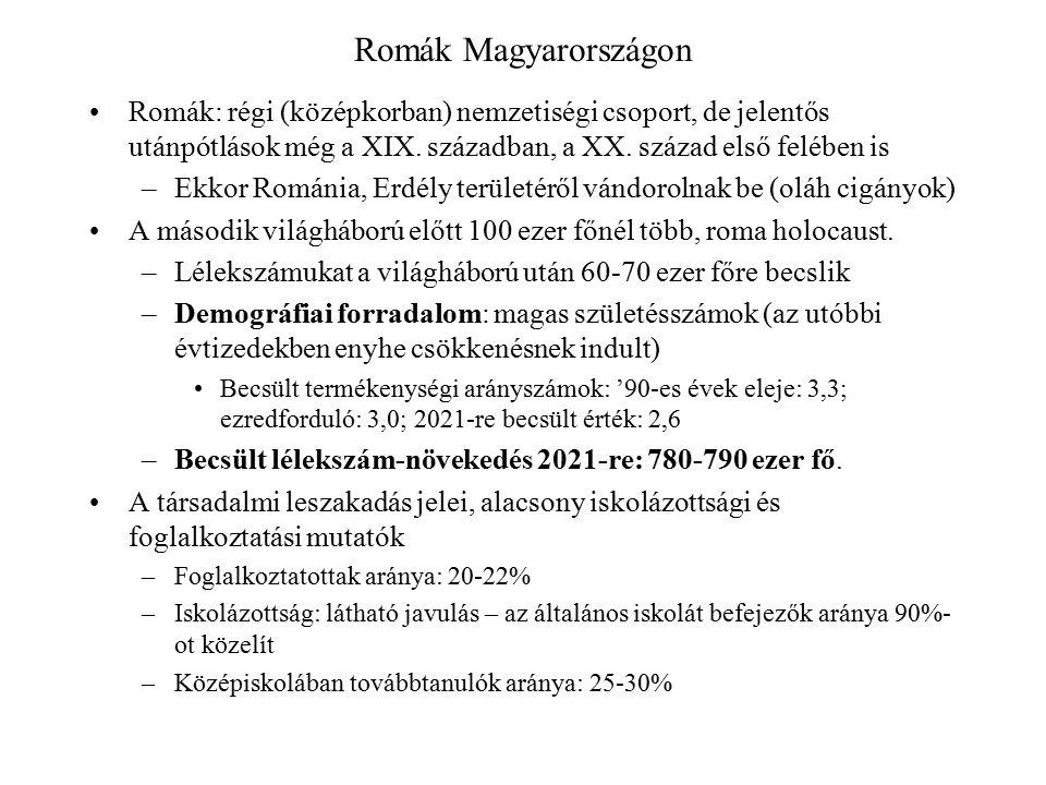 Romák Magyarországon Romák: régi (középkorban) nemzetiségi csoport, de jelentős utánpótlások még a XIX. században, a XX. század első felében is –Ekkor