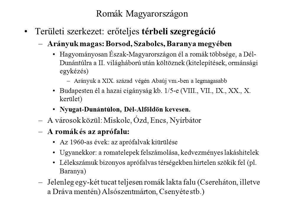 Romák Magyarországon Területi szerkezet: erőteljes térbeli szegregáció –Arányuk magas: Borsod, Szabolcs, Baranya megyében Hagyományosan Észak-Magyaror