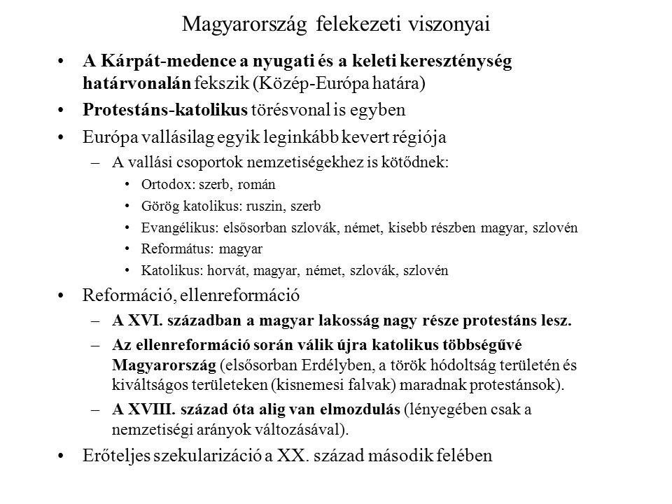 Magyarország felekezeti viszonyai A Kárpát-medence a nyugati és a keleti kereszténység határvonalán fekszik (Közép-Európa határa) Protestáns-katolikus