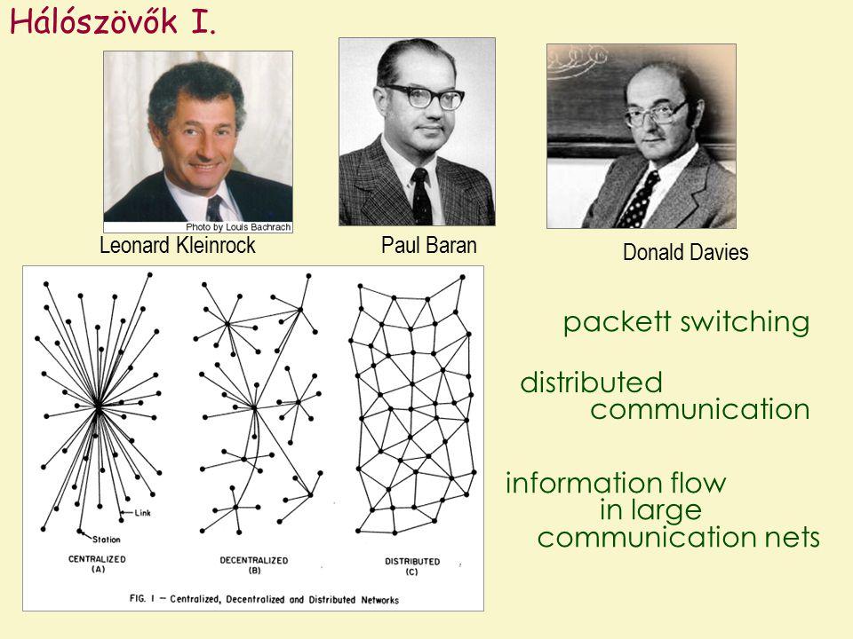 Leonard KleinrockPaul Baran Hálószövők I. Donald Davies distributed communication packett switching information flow in large communication nets