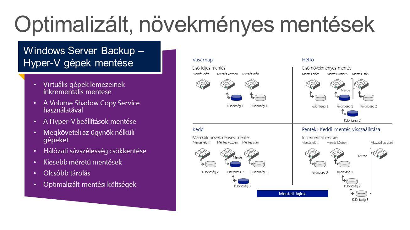 Egyszerű telepítés és konfigurálás Adatok mentése távoli tárolóba Teljes körű PowerShell támogatás Biztonsági másolatok kezelése és tárolásakedvezményes díjszabással 3rd party megoldások támogatása Ideális SMB környezetbe vagy távolitelephelyek mentéséhez Windows Server Backup Integrált Azure Védelem Regisztráció Login Számlázás Más partner felhő megoldása Login Számlázás Windows Azure Backup szolgáltatás Windows Azure Backup portál Más gyártó mentési megoldása Más gyártó felhő portálja Megszokott felület Windows Server 2012 R2 backup (extensible) Windows Server 2012 R2 Ügynök Windows Azure Backup Más gyártó IT Pro Regisztráció Backup/ Restore