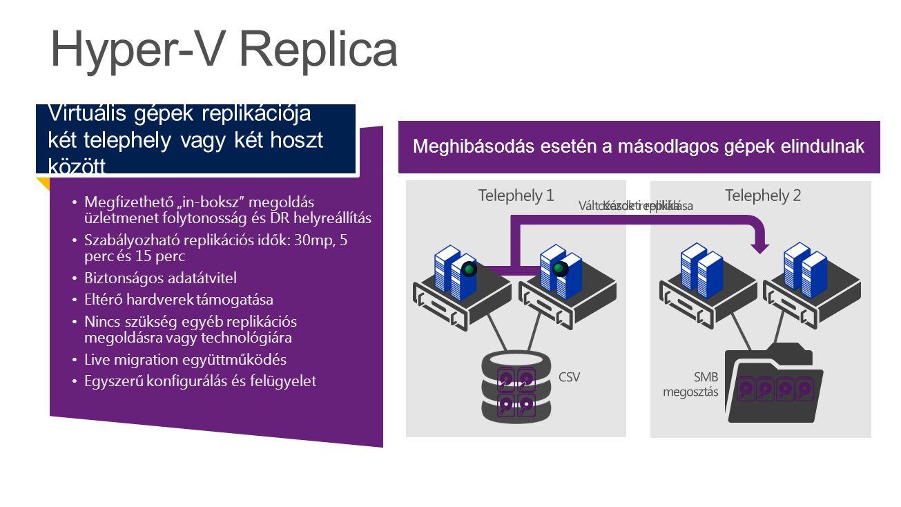 """Ha engedélyezzük a szolgáltatást kezdődik a replikáció Megfizethető """"in-boksz megoldásüzletmenet folytonosság és DR helyreállítás Szabályozható replikációs idők: 30mp, 5perc és 15 perc Biztonságos adatátvitel Eltérő hardverek támogatása Nincs szükség egyéb replikációsmegoldásra vagy technológiára Live migration együttműködés Egyszerű konfigurálás és felügyelet Virtuális gépek replikációja két telephely vagy két hoszt között Első replikáció után a módosítások replikálódnak Meghibásodás esetén a másodlagos gépek elindulnak"""