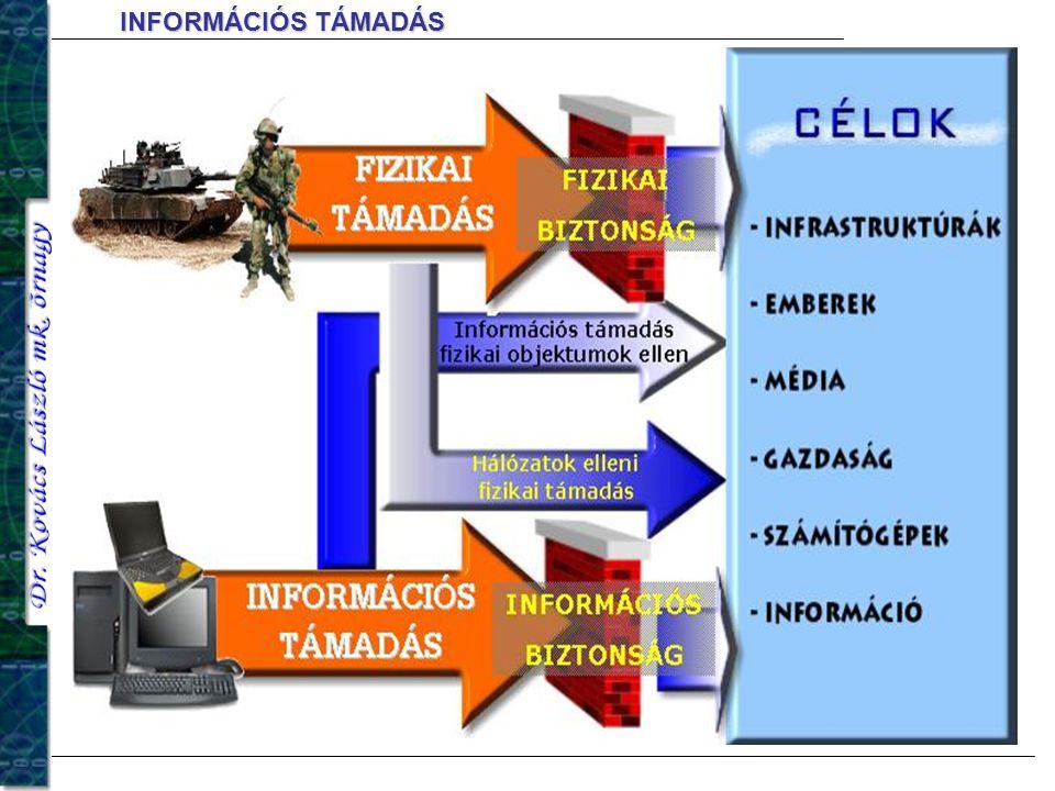 INFORMÁCIÓS TÁMADÁS
