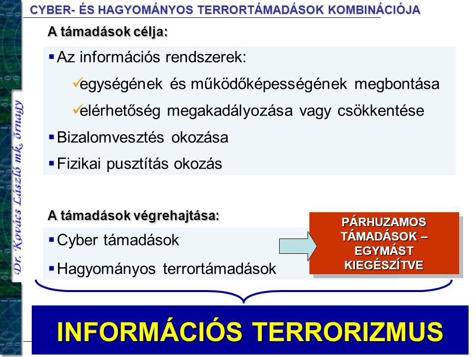 CYBER- ÉS HAGYOMÁNYOS TERRORTÁMADÁSOK KOMBINÁCIÓJA  Az információs rendszerek: egységének és működőképességének megbontása elérhetőség megakadályozás