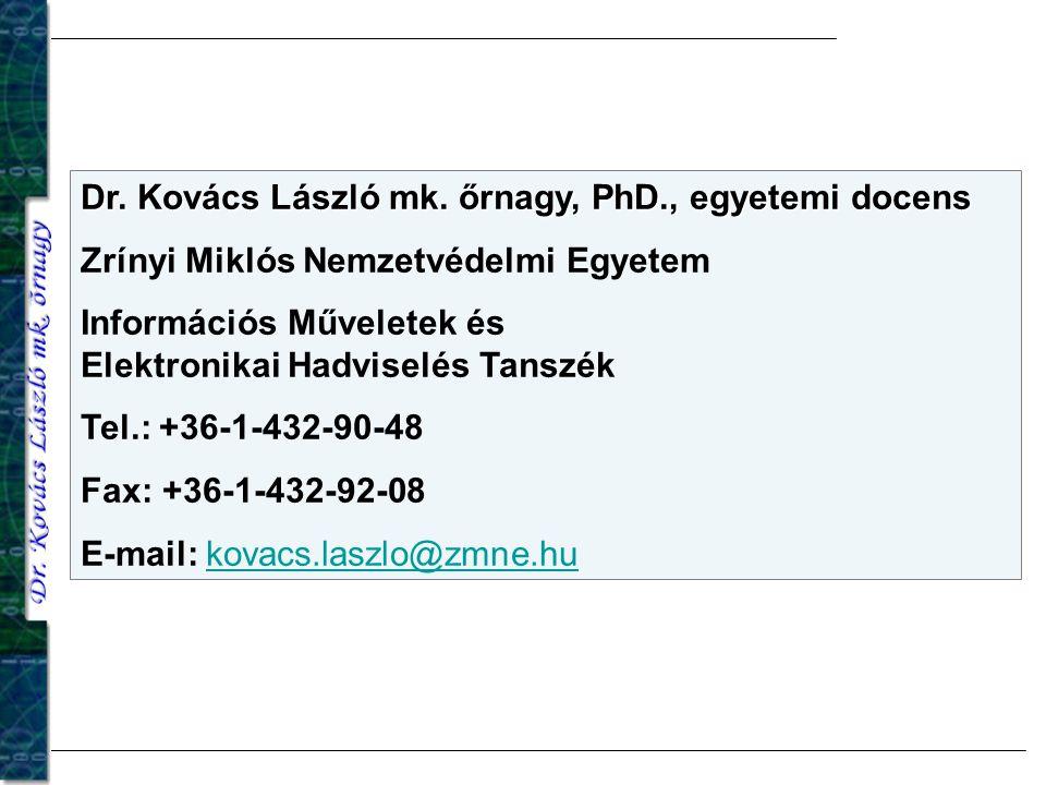 Dr. Kovács László mk. őrnagy, PhD., egyetemi docens Zrínyi Miklós Nemzetvédelmi Egyetem Információs Műveletek és Elektronikai Hadviselés Tanszék Tel.: