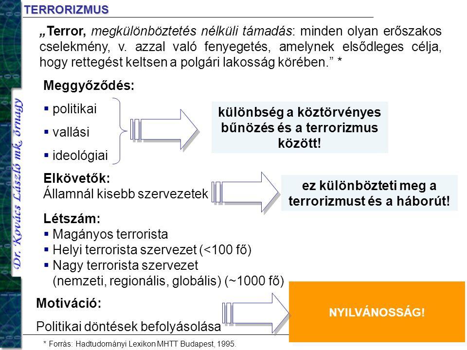 TERRORIZMUS ÉS INFORMÁCIÓTECHNOLÓGIA  2001.