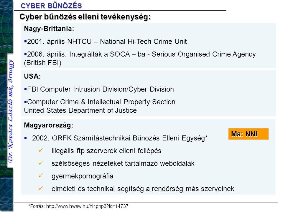 Magyarország:  2002. ORFK Számítástechnikai Bűnözés Elleni Egység* illegális ftp szerverek elleni fellépés szélsőséges nézeteket tartalmazó weboldala
