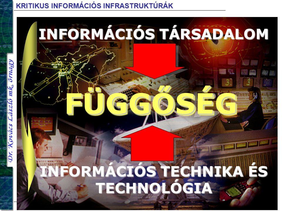  Energia előállító, tároló és szállító rendszerek irányítása (gáz, olaj, villamos energia)  Közmű szolgálatok rendszerei (irányítás) (víz, csatorna)  Távközlési rendszerek  Banki- és pénzügyi hálózatok  Vészhelyzeti szolgálatok (Tűzoltóság, rendőrség, katasztrófavédelem)  Közlekedésirányítás  Kormányzati információs rendszerek KRITIKUS INFORMÁCIÓS INFRASTRUKTÚRÁK