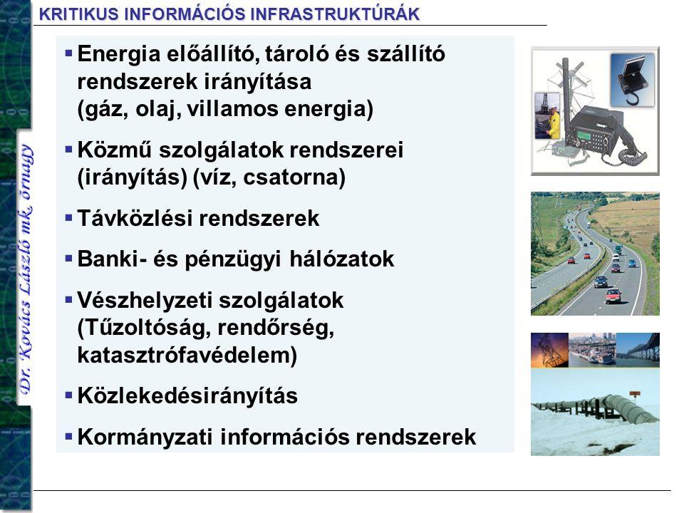  Energia előállító, tároló és szállító rendszerek irányítása (gáz, olaj, villamos energia)  Közmű szolgálatok rendszerei (irányítás) (víz, csatorna)