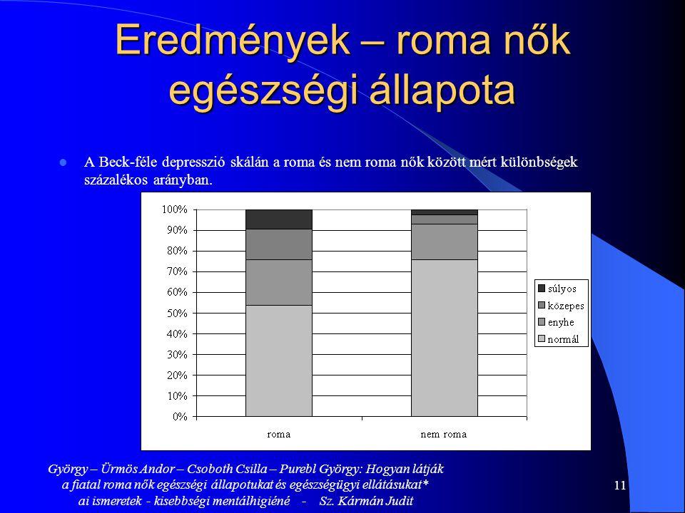 Eredmények – roma nők egészségi állapota A Beck-féle depresszió skálán a roma és nem roma nők között mért különbségek százalékos arányban.