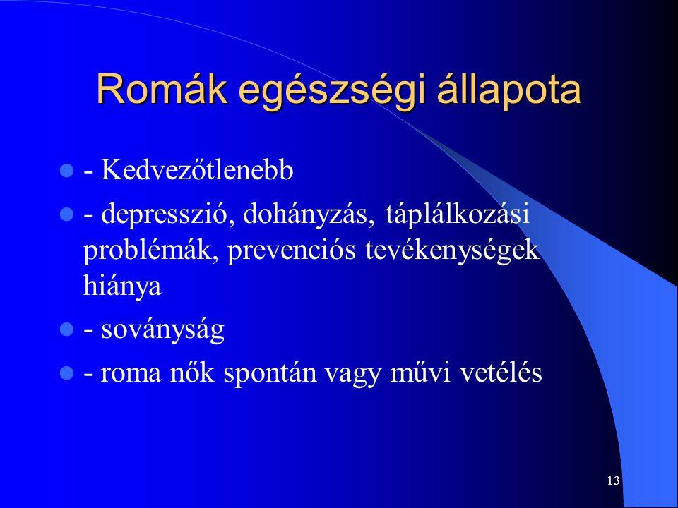 Romák egészségi állapota - Kedvezőtlenebb - depresszió, dohányzás, táplálkozási problémák, prevenciós tevékenységek hiánya - soványság - roma nők spontán vagy művi vetélés 13