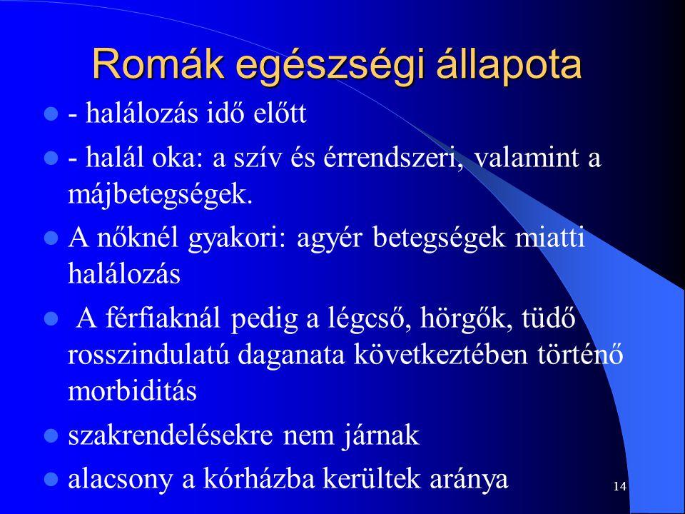 Romák egészségi állapota - halálozás idő előtt - halál oka: a szív és érrendszeri, valamint a májbetegségek. A nőknél gyakori: agyér betegségek miatti