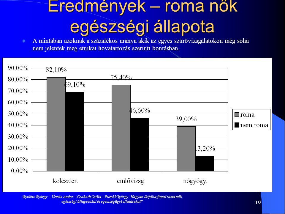 Eredmények – roma nők egészségi állapota A mintában azoknak a százalékos aránya akik az egyes szűrővizsgálatokon még soha nem jelentek meg etnikai hov