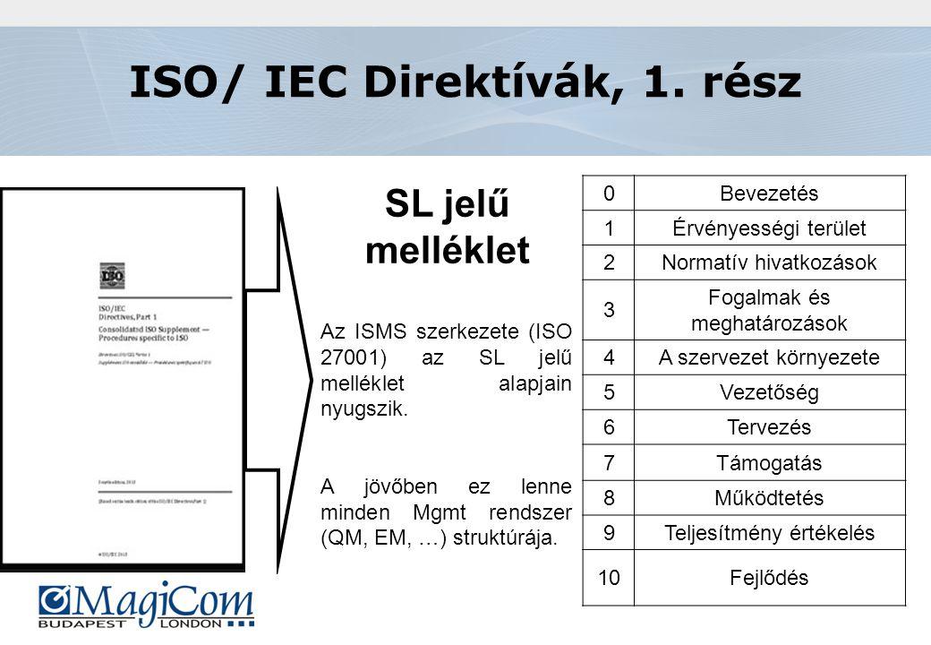 ISO/ IEC Direktívák, 1. rész SL jelű melléklet Az ISMS szerkezete (ISO 27001) az SL jelű melléklet alapjain nyugszik. A jövőben ez lenne minden Mgmt r