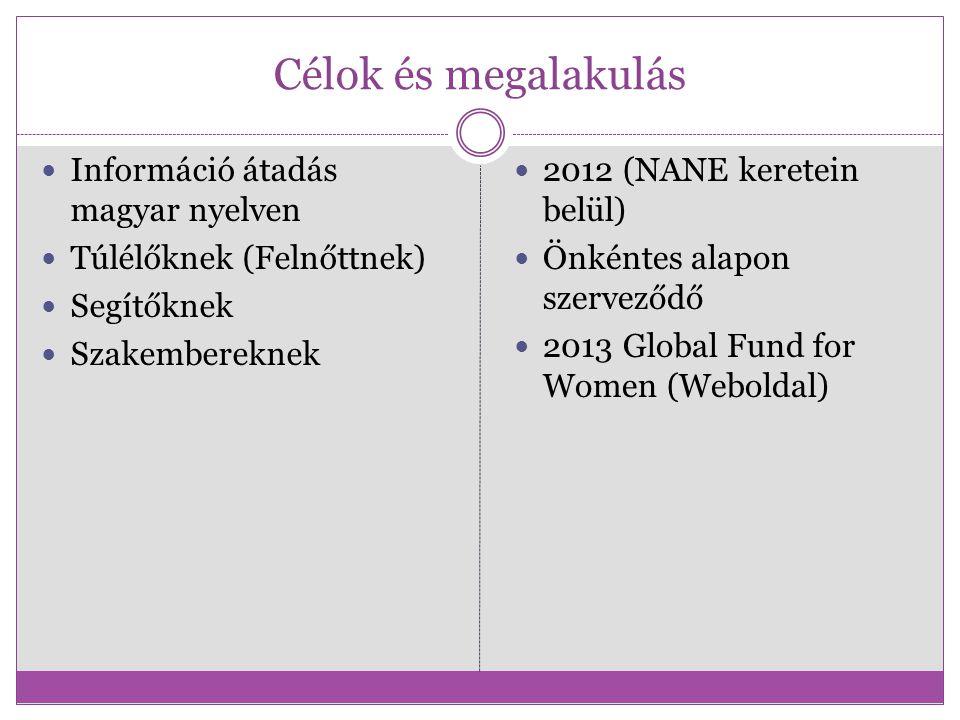 Célok és megalakulás Információ átadás magyar nyelven Túlélőknek (Felnőttnek) Segítőknek Szakembereknek 2012 (NANE keretein belül) Önkéntes alapon szerveződő 2013 Global Fund for Women (Weboldal)