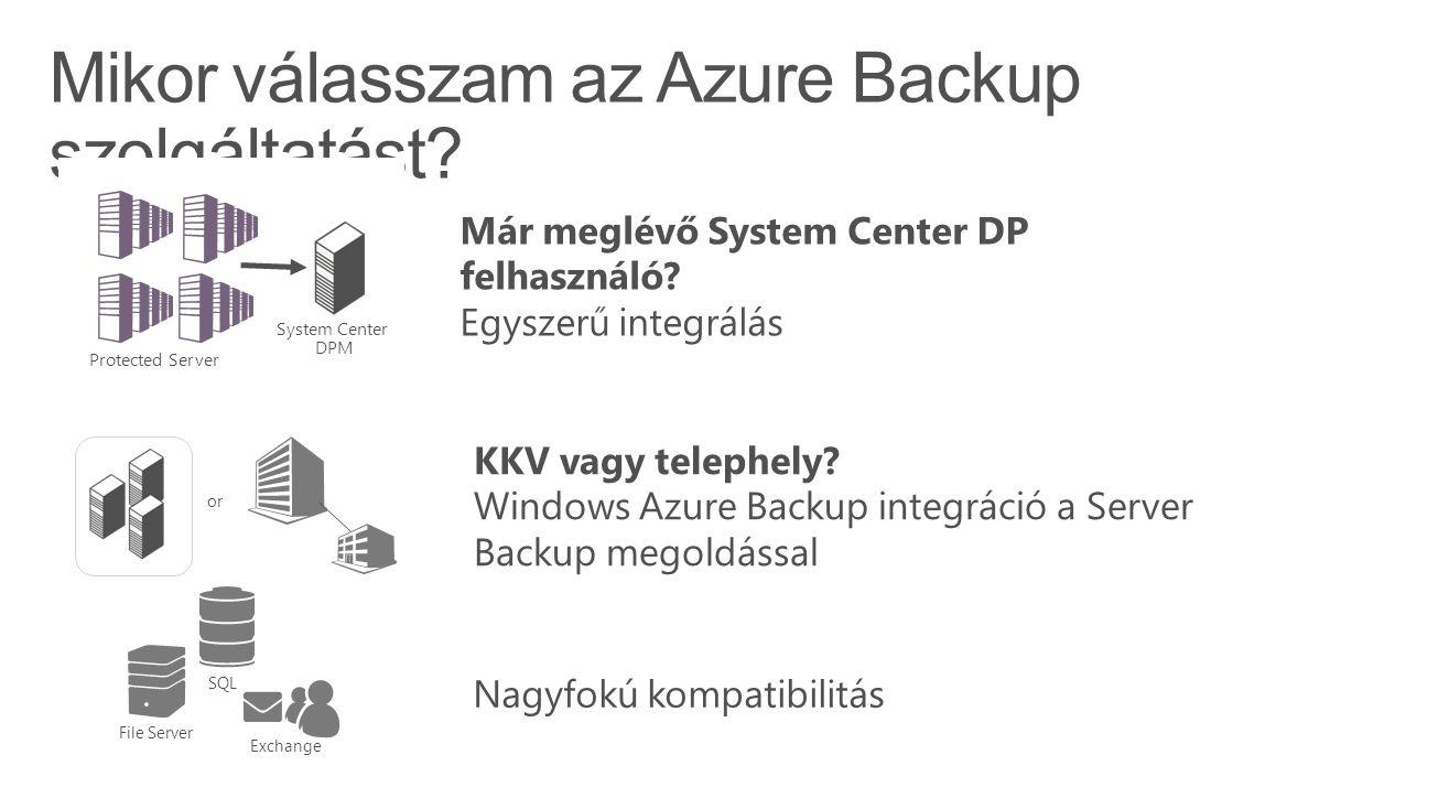 Mikor válasszam az Azure Backup szolgáltatást? Nagyfokú kompatibilitás Már meglévő System Center DP felhasználó? Egyszerű integrálás KKV vagy telephel
