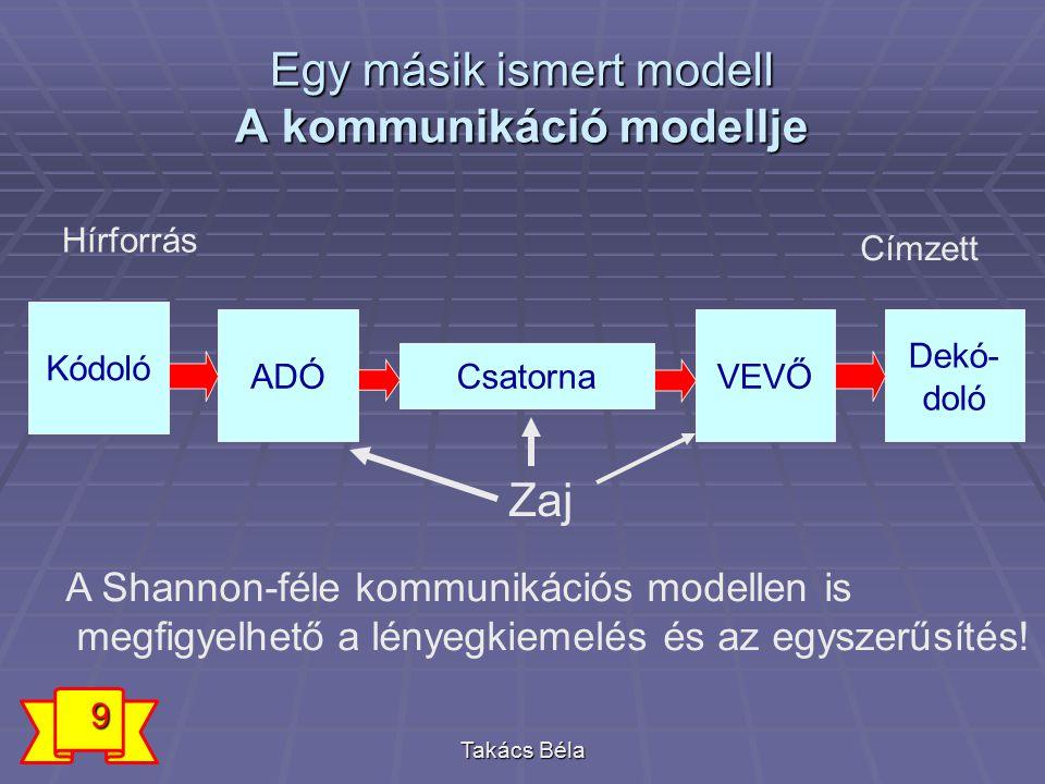 A rétegmodellek A rétegmodellt az informatika több helyen is alkalmazza, legismertebb a hálózatok leírásánál használt.