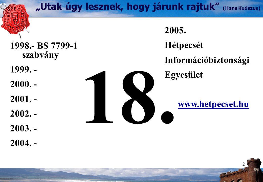 """2 """"Utak úgy lesznek, hogy járunk rajtuk"""" (Hans Kudszus) 18. 1998.- BS 7799-1 szabvány 1999. - 2000. - 2001. - 2002. - 2003. - 2004. - 2005. Hétpecsét"""