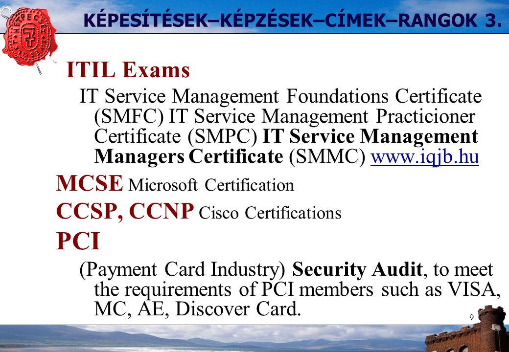 9 KÉPESÍTÉSEK–KÉPZÉSEK–CÍMEK–RANGOK 3. ITIL Exams IT Service Management Foundations Certificate (SMFC) IT Service Management Practicioner Certificate