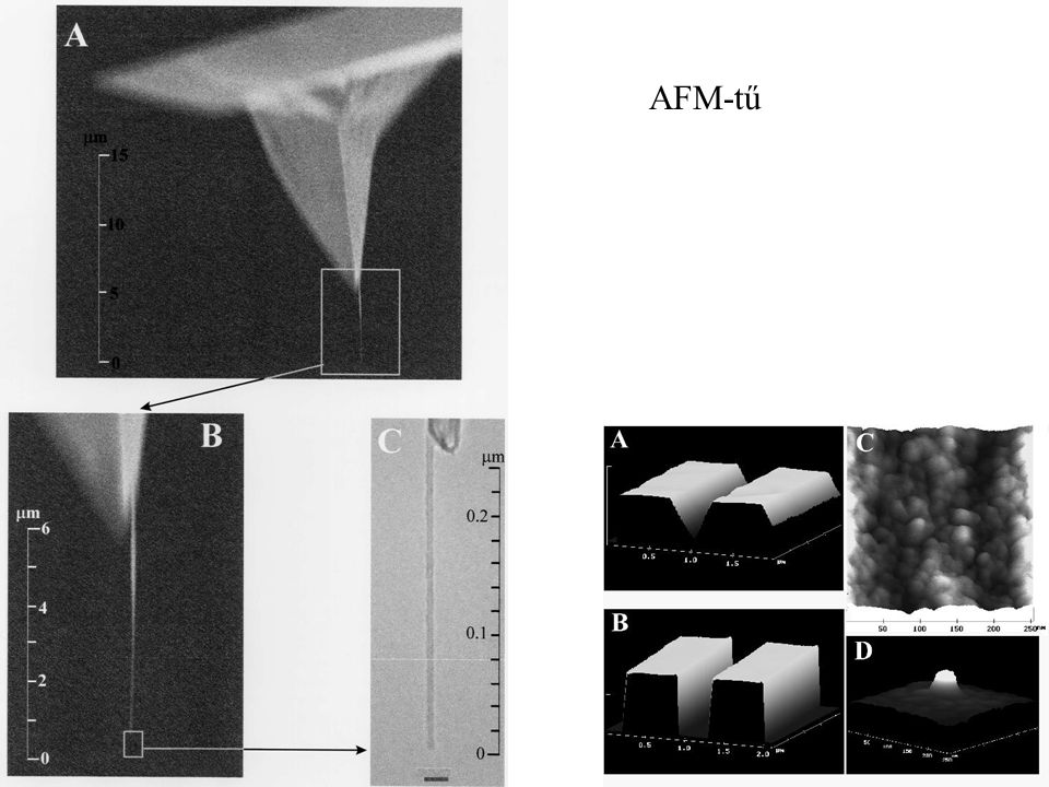 Field Emission Applications Displays Microwave Amplifier E-gun for SEM X-ray sources lamps slide from J.
