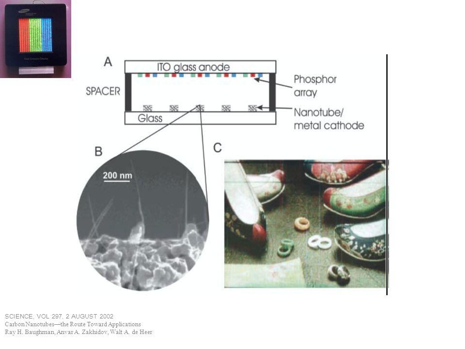 Szén nanocső szőnyegből szőtt fonal Zhang, Baughman, Science 306 1356 (2004) slide from J.