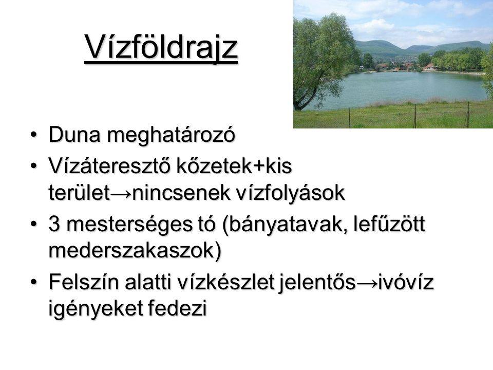 Vízföldrajz Duna meghatározóDuna meghatározó Vízáteresztő kőzetek+kis terület→nincsenek vízfolyásokVízáteresztő kőzetek+kis terület→nincsenek vízfolyá