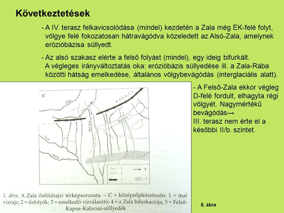 Következtetések - A IV. terasz felkavicsolódása (mindel) kezdetén a Zala még ÉK-felé folyt, völgye felé fokozatosan hátravágódva közeledett az Alsó-Za