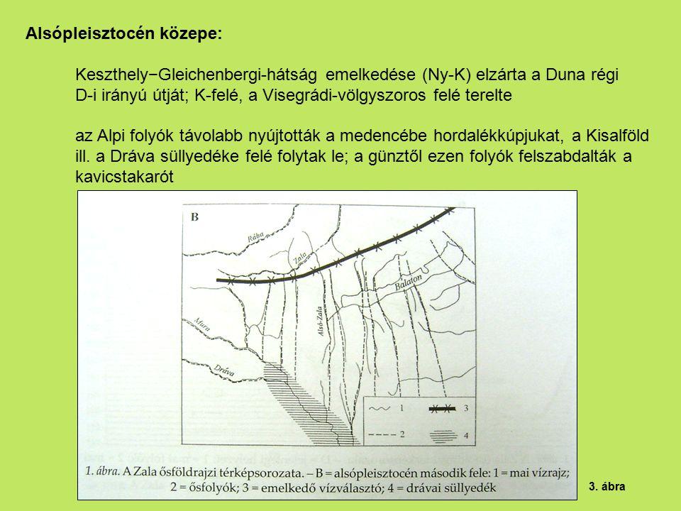 Alsópleisztocén közepe: Keszthely−Gleichenbergi-hátság emelkedése (Ny-K) elzárta a Duna régi D-i irányú útját; K-felé, a Visegrádi-völgyszoros felé te
