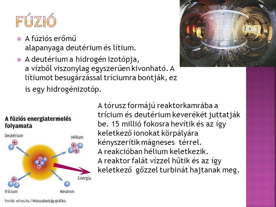  A fúziós erőmű alapanyaga deutérium és lítium.  A deutérium a hidrogén izotópja, a vízből viszonylag egyszerűen kivonható. A lítiumot besugárzással
