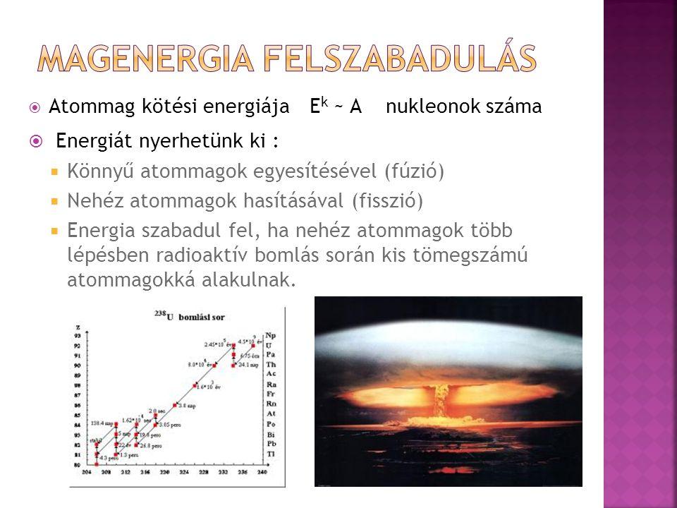  Atommag kötési energiája E k ~ A nukleonok száma  Energiát nyerhetünk ki :  Könnyű atommagok egyesítésével (fúzió)  Nehéz atommagok hasításával (