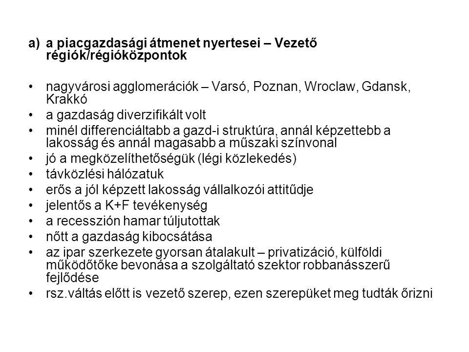 a)a piacgazdasági átmenet nyertesei – Vezető régiók/régióközpontok nagyvárosi agglomerációk – Varsó, Poznan, Wroclaw, Gdansk, Krakkó a gazdaság diverz
