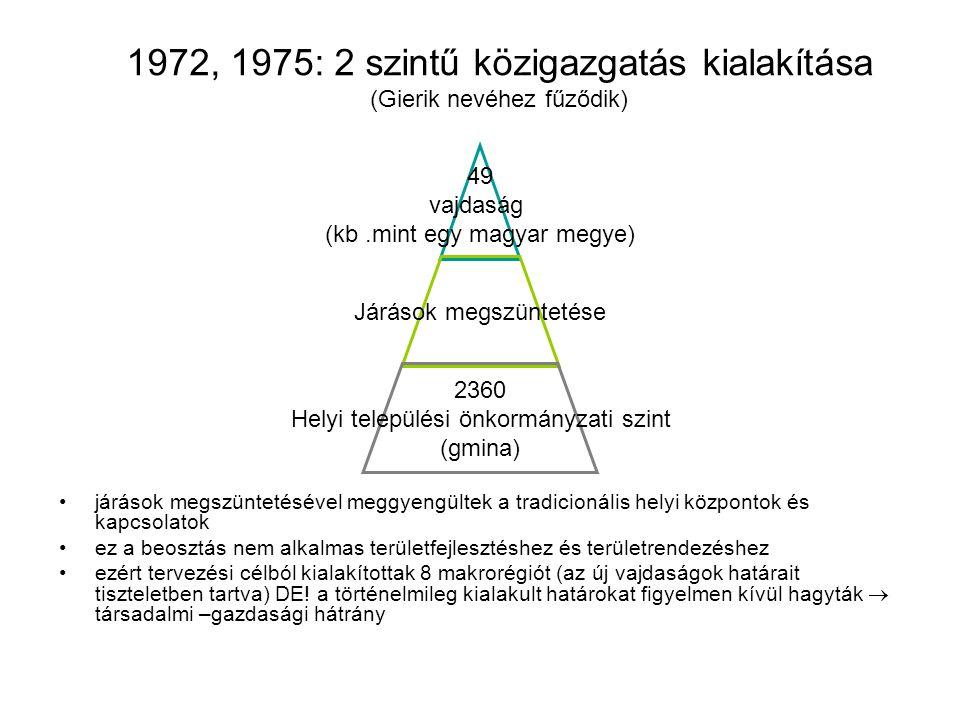 1972, 1975: 2 szintű közigazgatás kialakítása (Gierik nevéhez fűződik) 49 vajdaság (kb.mint egy magyar megye) Járások megszüntetése 2360 Helyi települ