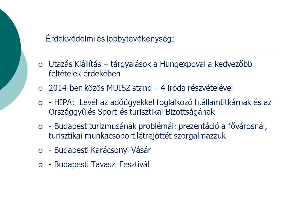 Érdekvédelmi és lobbytevékenység :  Utazás Kiállítás – tárgyalások a Hungexpoval a kedvezőbb feltételek érdekében  2014-ben közös MUISZ stand – 4 iroda részvételével  - HIPA: Levél az adóügyekkel foglalkozó h.államtitkárnak és az Országgyűlés Sport-és turisztikai Bizottságának  - Budapest turizmusának problémái: prezentáció a fővárosnál, turisztikai munkacsoport létrejöttét szorgalmazzuk  - Budapesti Karácsonyi Vásár  - Budapesti Tavaszi Fesztivál