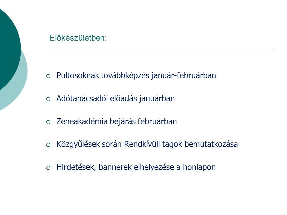 Előkészületben:  Pultosoknak továbbképzés január-februárban  Adótanácsadói előadás januárban  Zeneakadémia bejárás februárban  Közgyűlések során Rendkívüli tagok bemutatkozása  Hirdetések, bannerek elhelyezése a honlapon