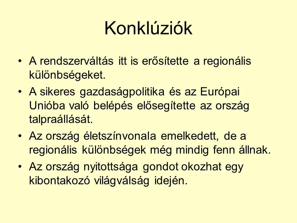 Konklúziók A rendszerváltás itt is erősítette a regionális különbségeket. A sikeres gazdaságpolitika és az Európai Unióba való belépés elősegítette az
